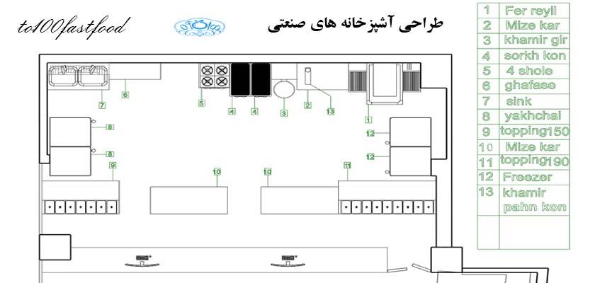 طراحی آشپزخانه های صنعتی - مشاور و راه انداز فست فود - صفر تا صد فست فود