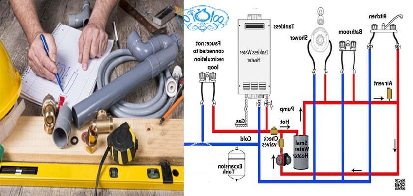 تامین آب سرد و گرم آشپزخانه های صنعتی - صفر تا صد فست فود - راه اندازی آشپزخانه فست فود